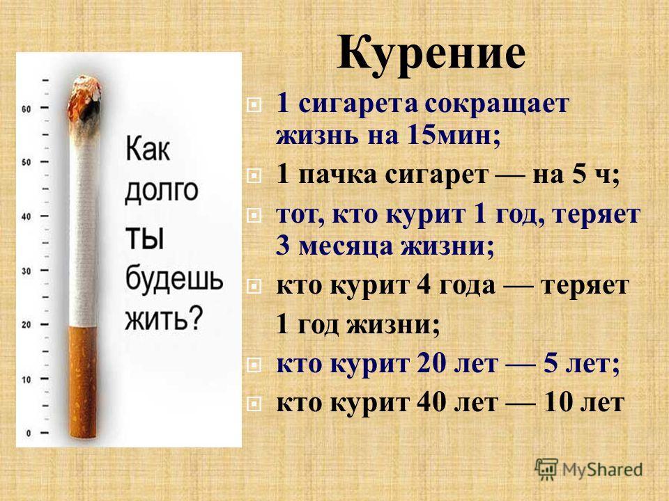 1 сигарета сокращает жизнь на 15 мин ; 1 пачка сигарет на 5 ч ; тот, кто курит 1 год, теряет 3 месяца жизни ; кто курит 4 года теряет 1 год жизни ; кто курит 20 лет 5 лет ; кто курит 40 лет 10 лет Курение