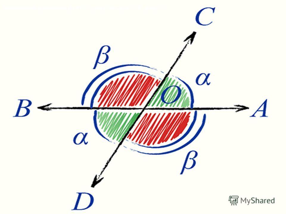 Вертикальные углы равны: угол ВОС=углу DOA, а угол ВОD= углу СОА