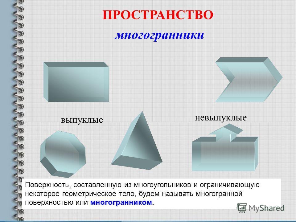 ПРОСТРАНСТВО многогранники выпуклые невыпуклые многогранником. Поверхность, составленную из многоугольников и ограничивающую некоторое геометрическое тело, будем называть многогранной поверхностью или многогранником.