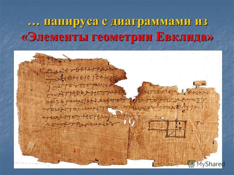 … папируса с диаграммами из «Элементы геометрии Евклида»