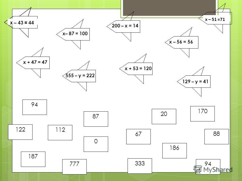 х – 43 = 44 х– 87 = 100 200 – х = 14 х + 47 = 47 х + 53 = 120 555 – у = 222 х – 56 = 56 129 – у = 41 х – 51 =71 94 112 88 0 94 333 20 87 187 777 122 170 186 67