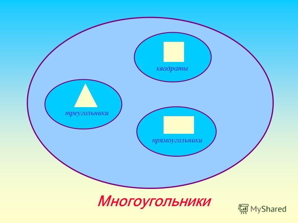 Многоугольники треугольникипрямоугольники квадраты