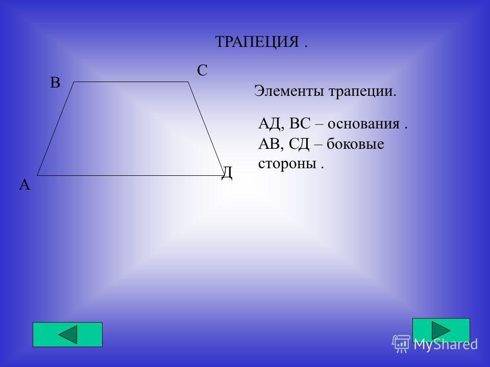 ТРАПЕЦИЯ. А В С Д Элементы трапеции. АД, ВС – основания. АВ, СД – боковые стороны.