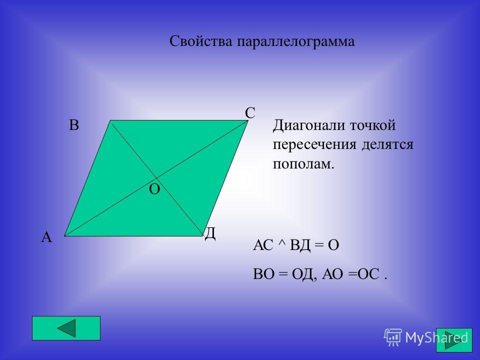 Свойства параллелограмма А В С Д О Диагонали точкой пересечения делятся пополам. АС ^ ВД = О ВО = ОД, АО =ОС.