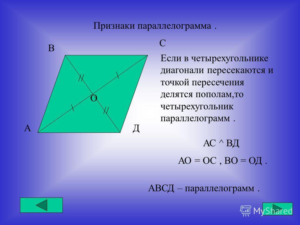 Признаки параллелограмма. А В С Д О \ \ // Если в четырехугольнике диагонали пересекаются и точкой пересечения делятся пополам,то четырехугольник параллелограмм. АС ^ ВД АО = ОС, ВО = ОД. АВСД – параллелограмм.
