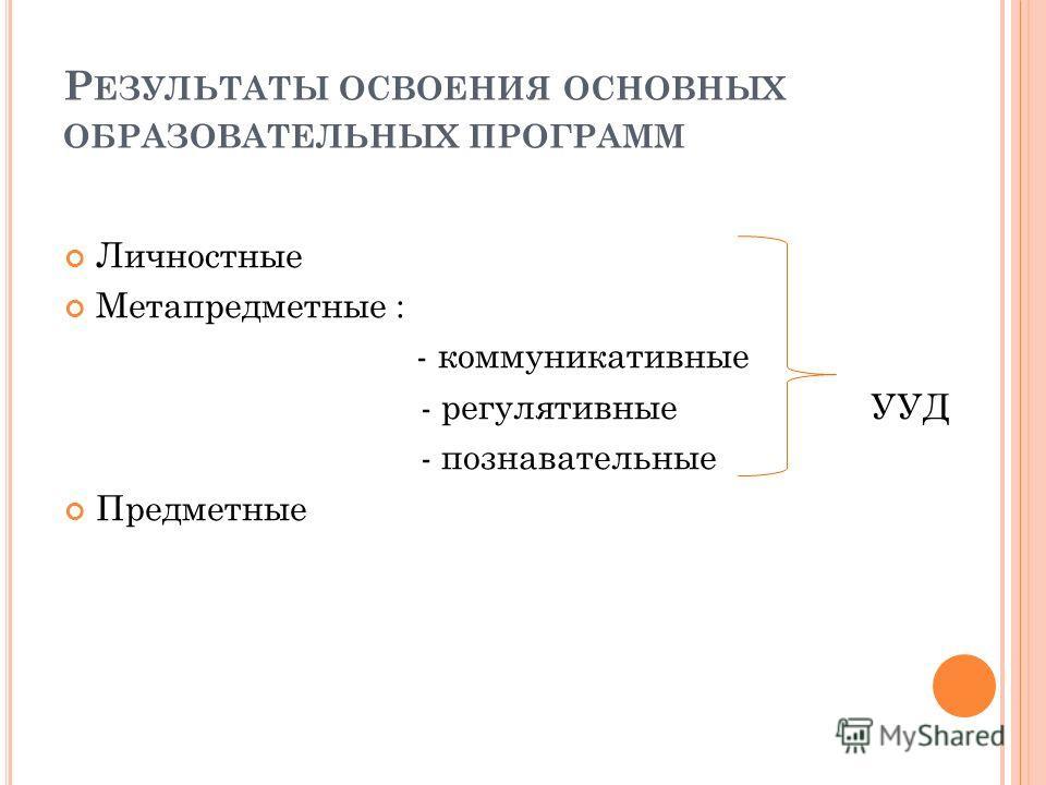 Р ЕЗУЛЬТАТЫ ОСВОЕНИЯ ОСНОВНЫХ ОБРАЗОВАТЕЛЬНЫХ ПРОГРАММ Личностные Метапредметные : - коммуникативные - регулятивные УУД - познавательные Предметные