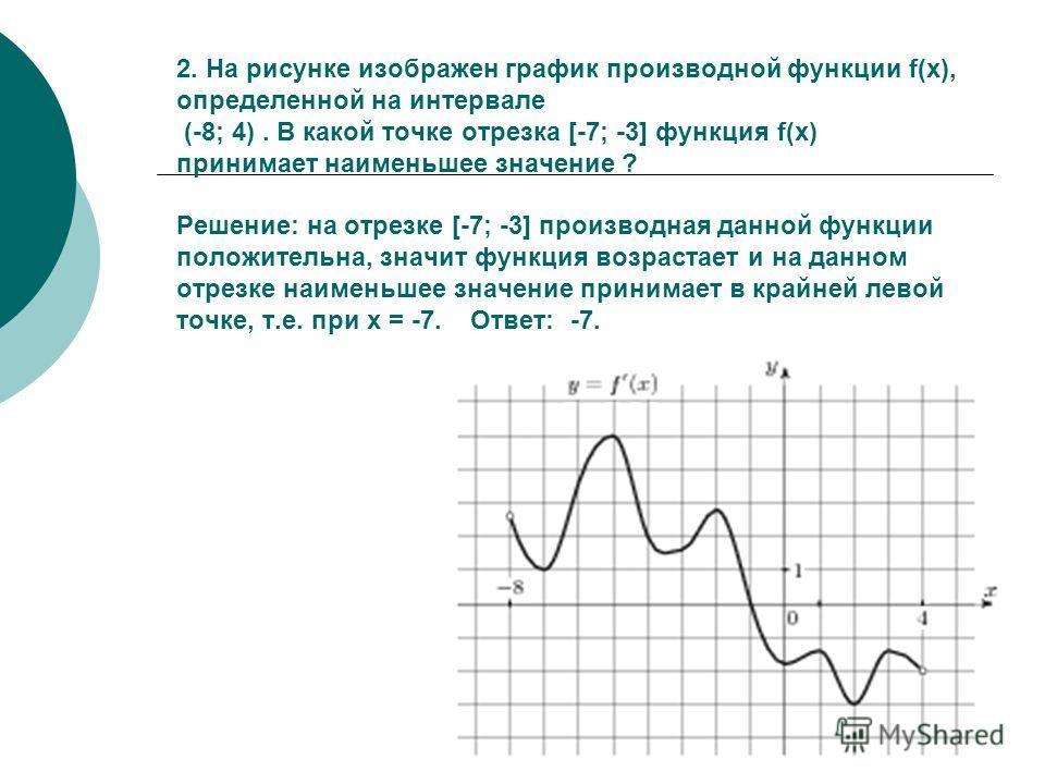2. На рисунке изображен график производной функции f(x), определенной на интервале (-8; 4). В какой точке отрезка [-7; -3] функция f(x) принимает наименьшее значение ? Решение: на отрезке [-7; -3] производная данной функции положительна, значит функц