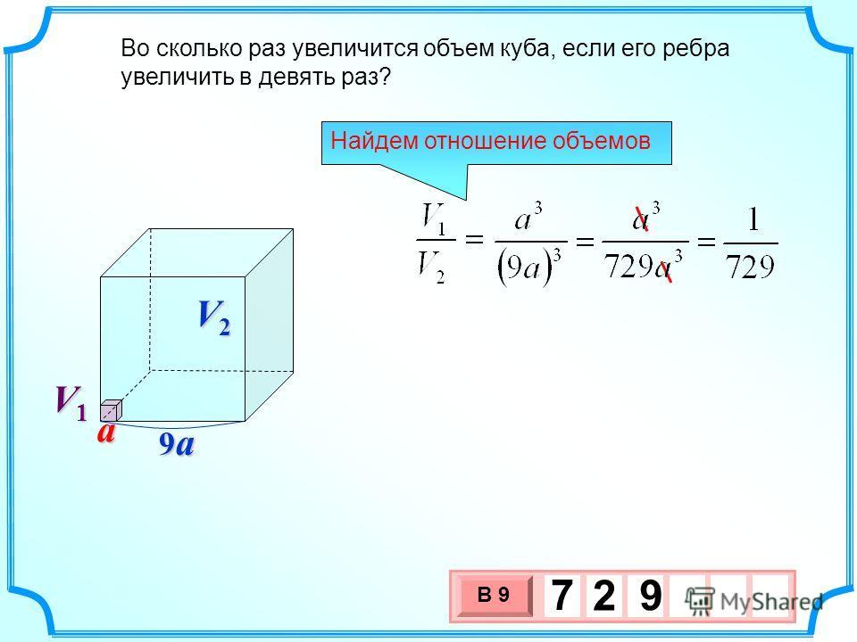 9a9a9a9a Во сколько раз увеличится объем куба, если его ребра увеличить в девять раз? 3 х 1 0 х В 9 7 2 9 Найдем отношение объемов a V2V2V2V2 V1V1V1V1
