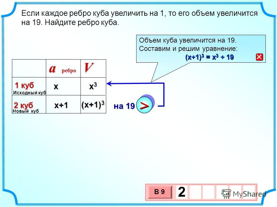 Если каждое ребро куба увеличить на 1, то его объем увеличится на 19. Найдите ребро куба. 3 х 1 0 х В 9 2х+1 1 куб 2 куб (x+1) 3 xaребро x3x3x3x3V Объем куба увеличится на 19. Составим и решим уравнение: (х+1) 3 = х 3 + 19 (х+1) 3 = х 3 + 19 на 19 на