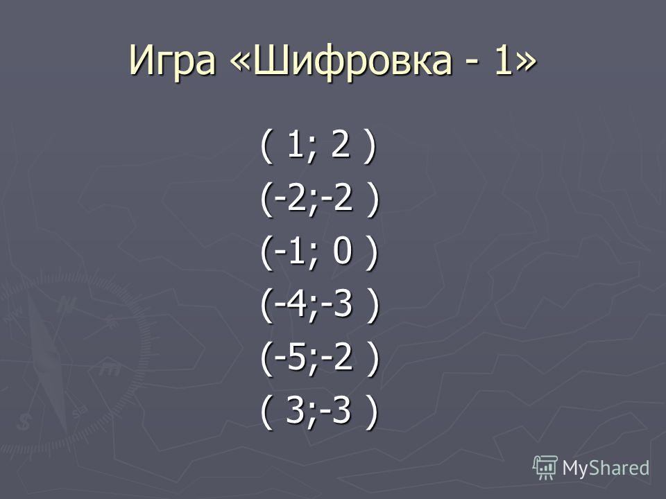 Игра «Шифровка - 1» ( 1; 2 ) ( 1; 2 ) (-2;-2 ) (-2;-2 ) (-1; 0 ) (-1; 0 ) (-4;-3 ) (-4;-3 ) (-5;-2 ) (-5;-2 ) ( 3;-3 ) ( 3;-3 )