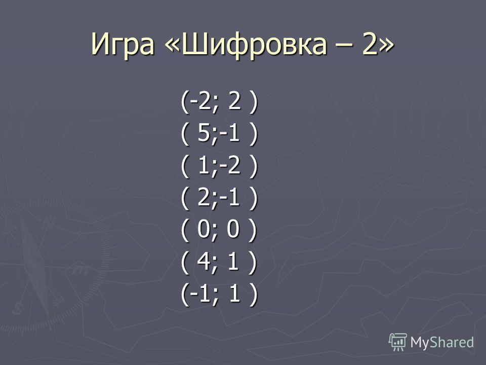 Игра «Шифровка – 2» (-2; 2 ) (-2; 2 ) ( 5;-1 ) ( 5;-1 ) ( 1;-2 ) ( 1;-2 ) ( 2;-1 ) ( 2;-1 ) ( 0; 0 ) ( 0; 0 ) ( 4; 1 ) ( 4; 1 ) (-1; 1 ) (-1; 1 )
