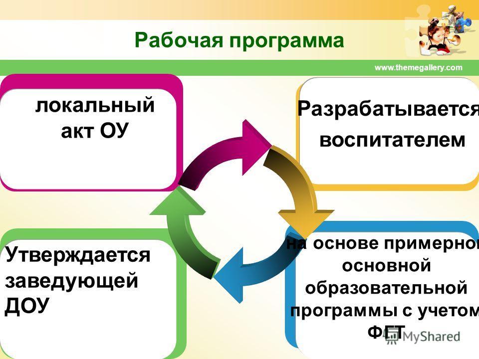 www.themegallery.com Рабочая программа локальный акт ОУ Утверждается заведующей ДОУ Разрабатывается воспитателем на основе примерной основной образовательной программы с учетом ФГТ