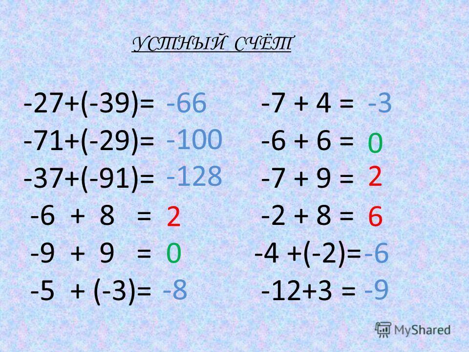 УСТНЫЙ СЧЁТ -27+(-39)= -71+(-29)= -37+(-91)= -6 + 8 = -9 + 9 = -5 + (-3)= -7 + 4 = -6 + 6 = -7 + 9 = -2 + 8 = -4 +(-2)= -12+3 = -66 -100 -128 2 0 -8 -3 0 2 6 -6 -9
