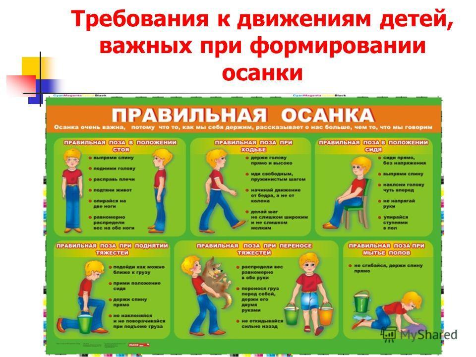 Требования к движениям детей, важных при формировании осанки