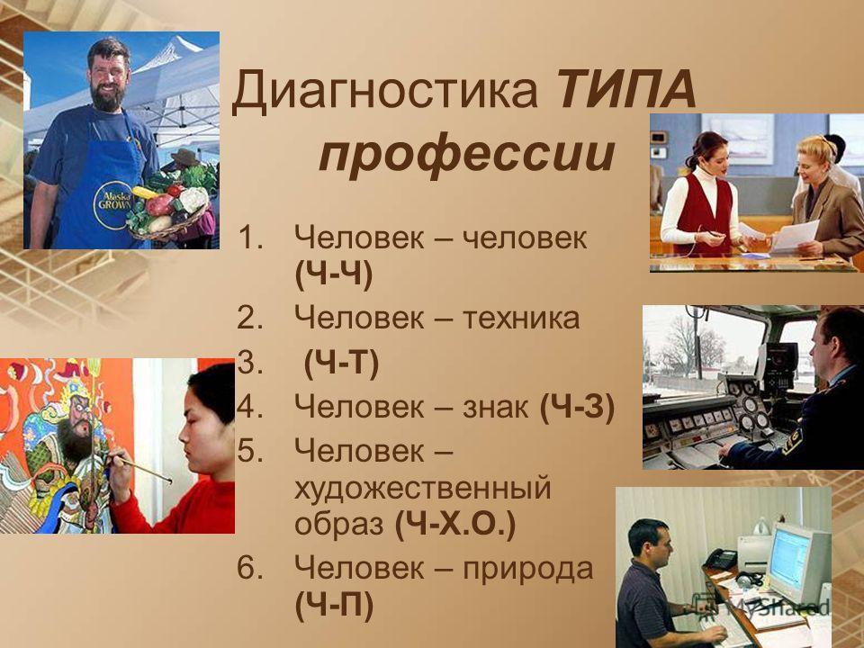 Диагностика ТИПА профессии 1.Человек – человек (Ч-Ч) 2.Человек – техника 3. (Ч-Т) 4.Человек – знак (Ч-З) 5.Человек – художественный образ (Ч-Х.О.) 6.Человек – природа (Ч-П)