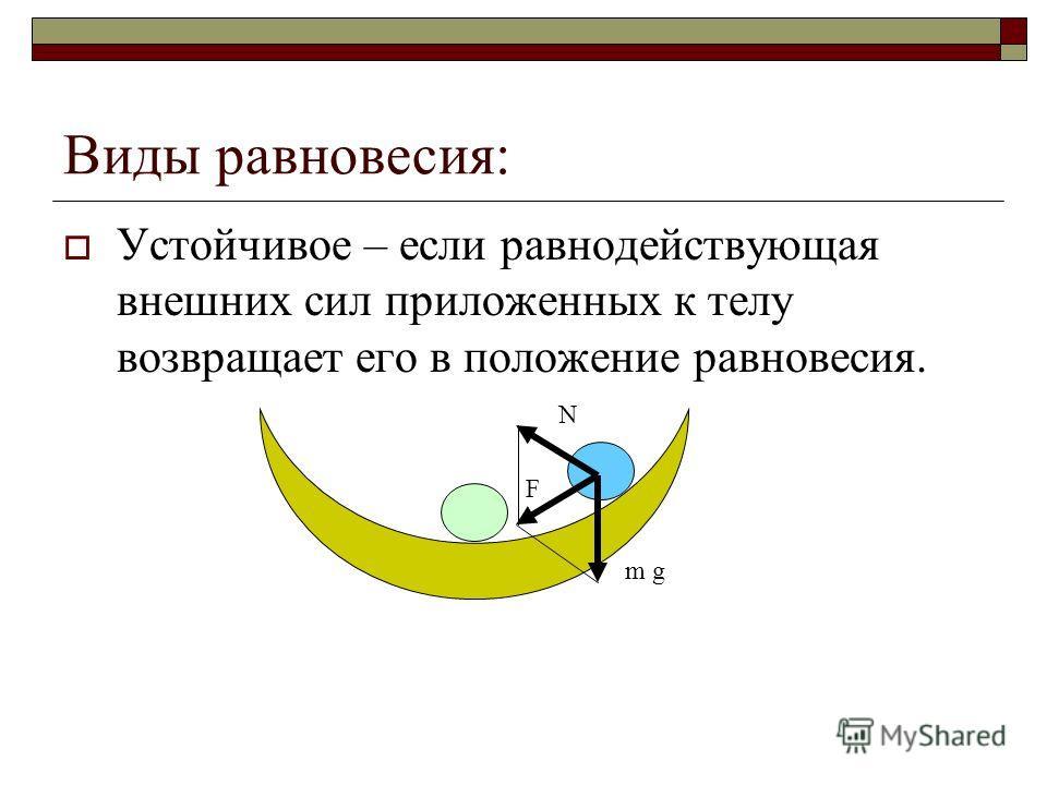 Виды равновесия: Устойчивое – если равнодействующая внешних сил приложенных к телу возвращает его в положение равновесия. N m gm g F