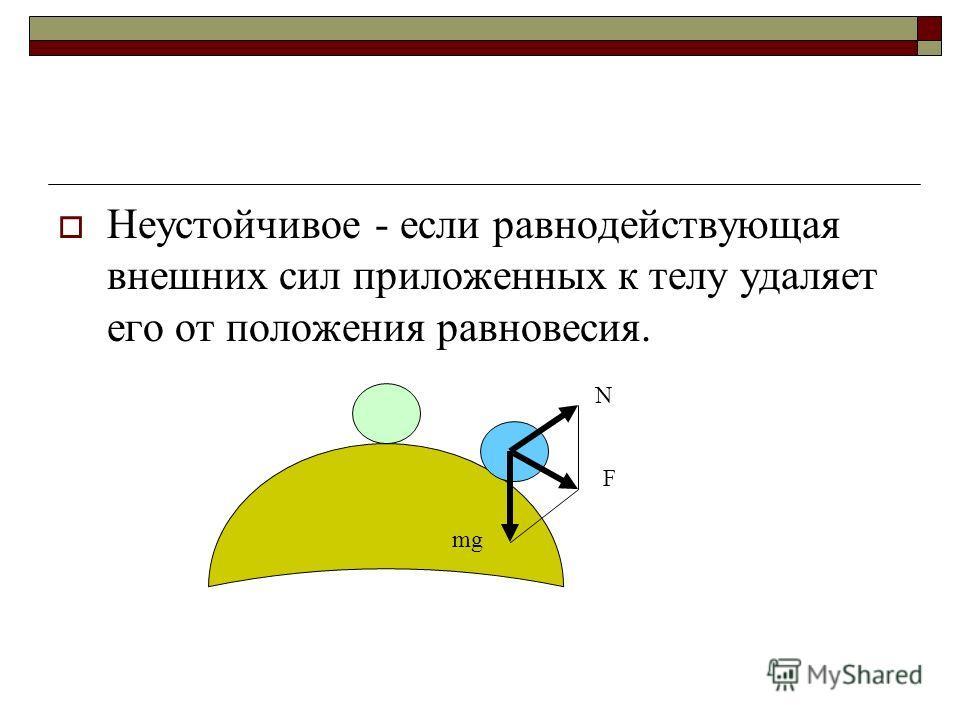 Неустойчивое - если равнодействующая внешних сил приложенных к телу удаляет его от положения равновесия. mg N F
