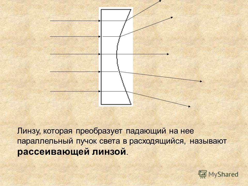 Линзу, которая преобразует падающий на нее параллельный пучок света в расходящийся, называют рассеивающей линзой.