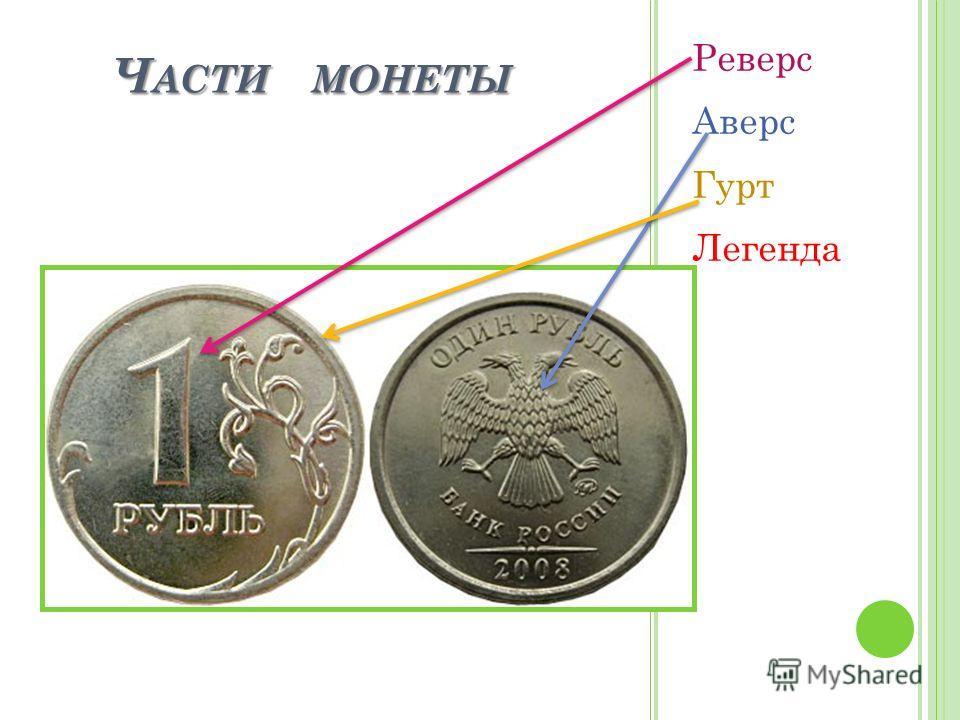Ч АСТИ МОНЕТЫ Реверс Аверс Гурт Легенда