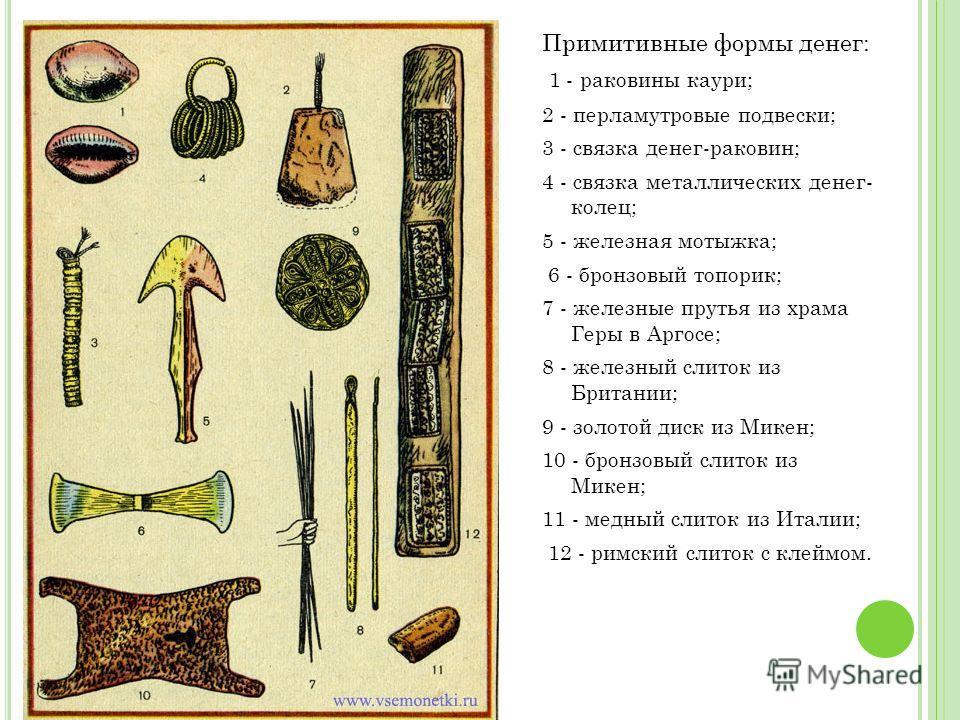 Примитивные формы денег: 1 - раковины каури; 2 - перламутровые подвески; 3 - связка денег-раковин; 4 - связка металлических денег- колец; 5 - железная мотыжка; 6 - бронзовый топорик; 7 - железные прутья из храма Геры в Аргосе; 8 - железный слиток из