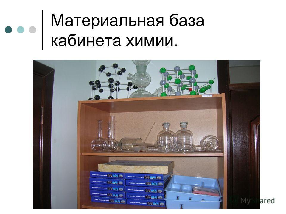 Материальная база кабинета химии.