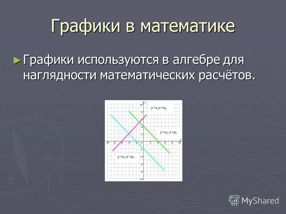 Графики в математике Графики используются в алгебре для наглядности математических расчётов. Графики используются в алгебре для наглядности математических расчётов.