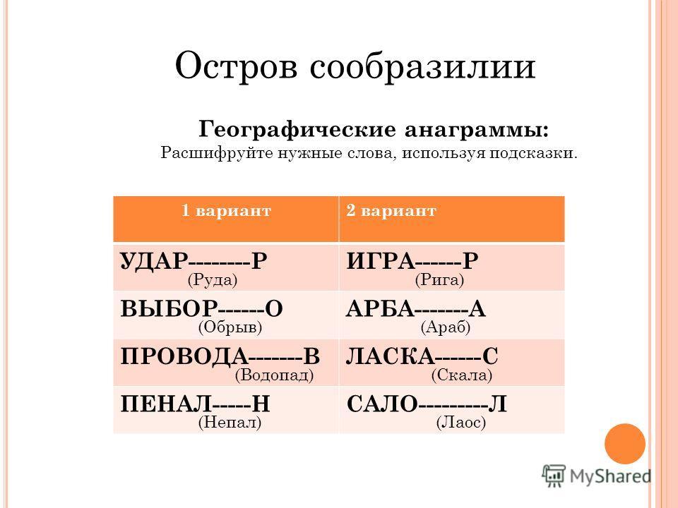 Остров сообразилии Географические анаграммы: Расшифруйте нужные слова, используя подсказки. 1 вариант2 вариант УДАР--------РИГРА------Р ВЫБОР------ОАРБА-------А ПРОВОДА-------ВЛАСКА------С ПЕНАЛ-----НСАЛО---------Л (Руда) (Обрыв) (Водопад) (Непал) (Р