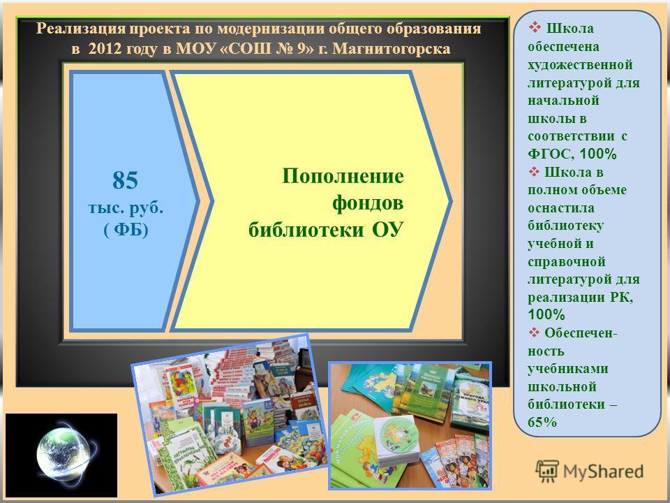 Реализация проекта по модернизации общего образования в 2012 году в МОУ «СОШ 9» г. Магнитогорска 85 тыс. руб. ( ФБ) Пополнение фондов библиотеки ОУ Школа обеспечена художественной литературой для начальной школы в соответствии с ФГОС, 100% Школа в по