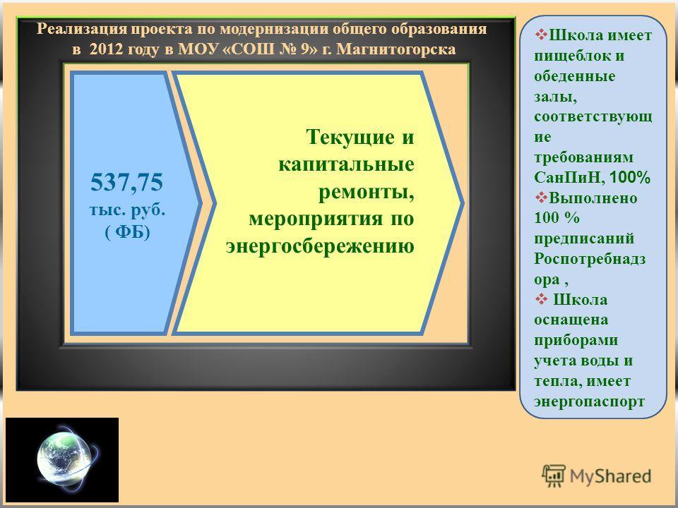 Реализация проекта по модернизации общего образования в 2012 году в МОУ «СОШ 9» г. Магнитогорска 537,75 тыс. руб. ( ФБ) Текущие и капитальные ремонты, мероприятия по энергосбережению Школа имеет пищеблок и обеденные залы, соответствующ ие требованиям