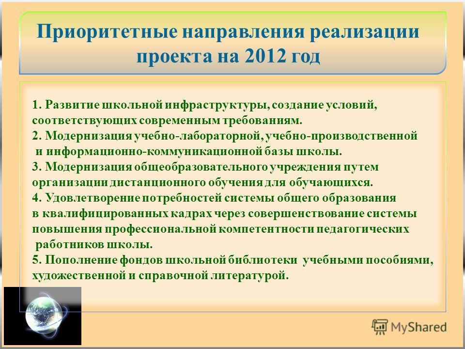 Приоритетные направления реализации проекта на 2012 год 1. Развитие школьной инфраструктуры, создание условий, соответствующих современным требованиям. 2. Модернизация учебно-лабораторной, учебно-производственной и информационно-коммуникационной базы