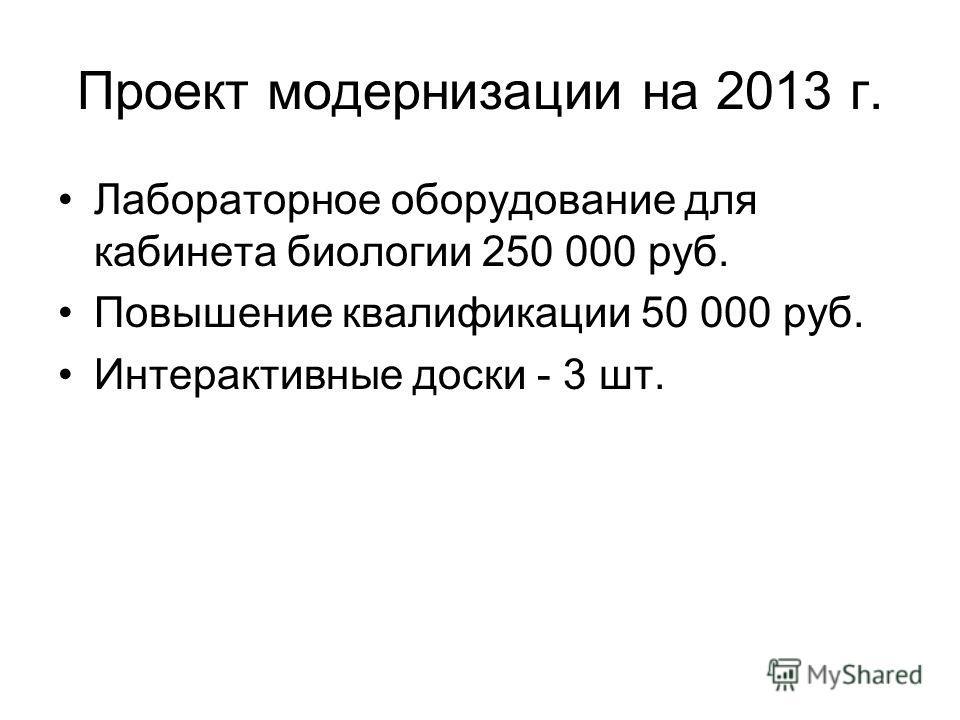 Проект модернизации на 2013 г. Лабораторное оборудование для кабинета биологии 250 000 руб. Повышение квалификации 50 000 руб. Интерактивные доски - 3 шт.