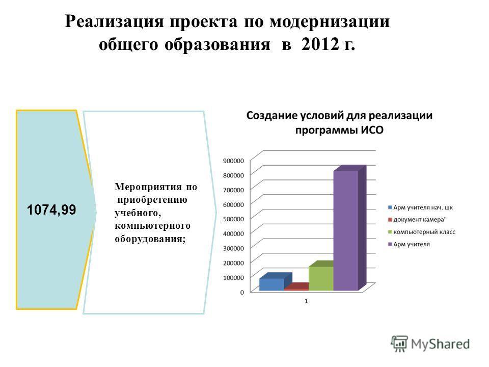 1074,99 Мероприятия по приобретению учебного, компьютерного оборудования; Реализация проекта по модернизации общего образования в 2012 г.