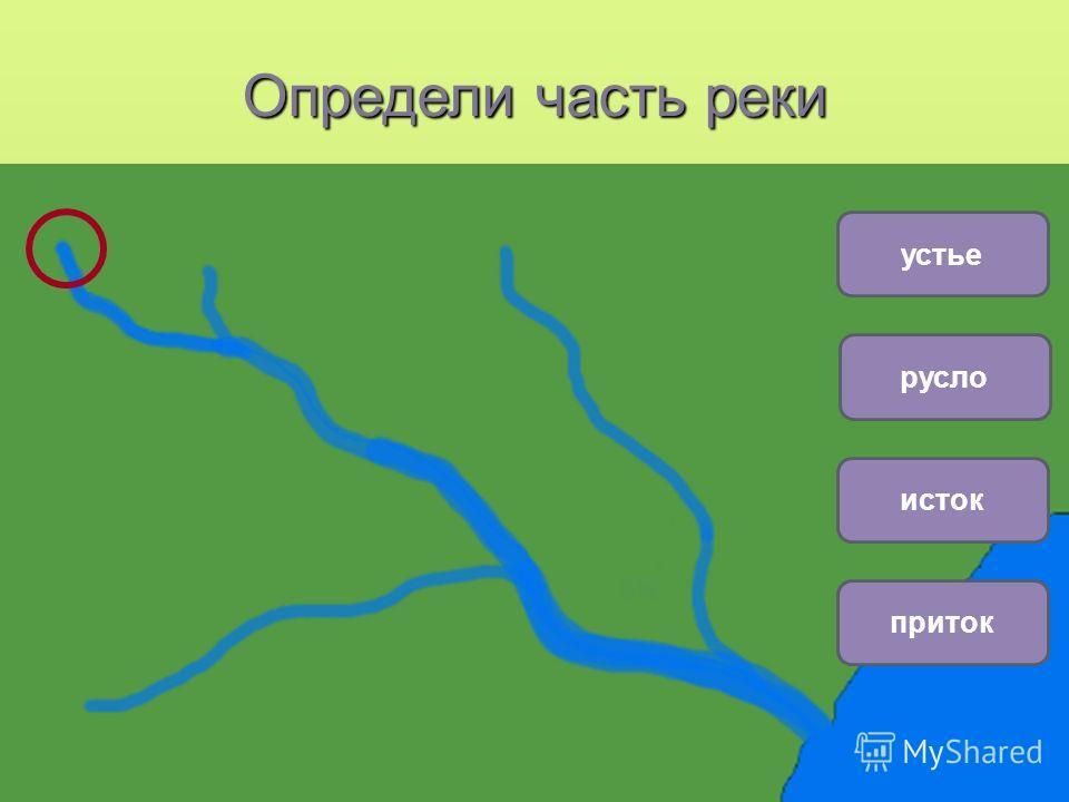 плоская равнина горы холмистая равнина Определи часть реки устье приток исток русло