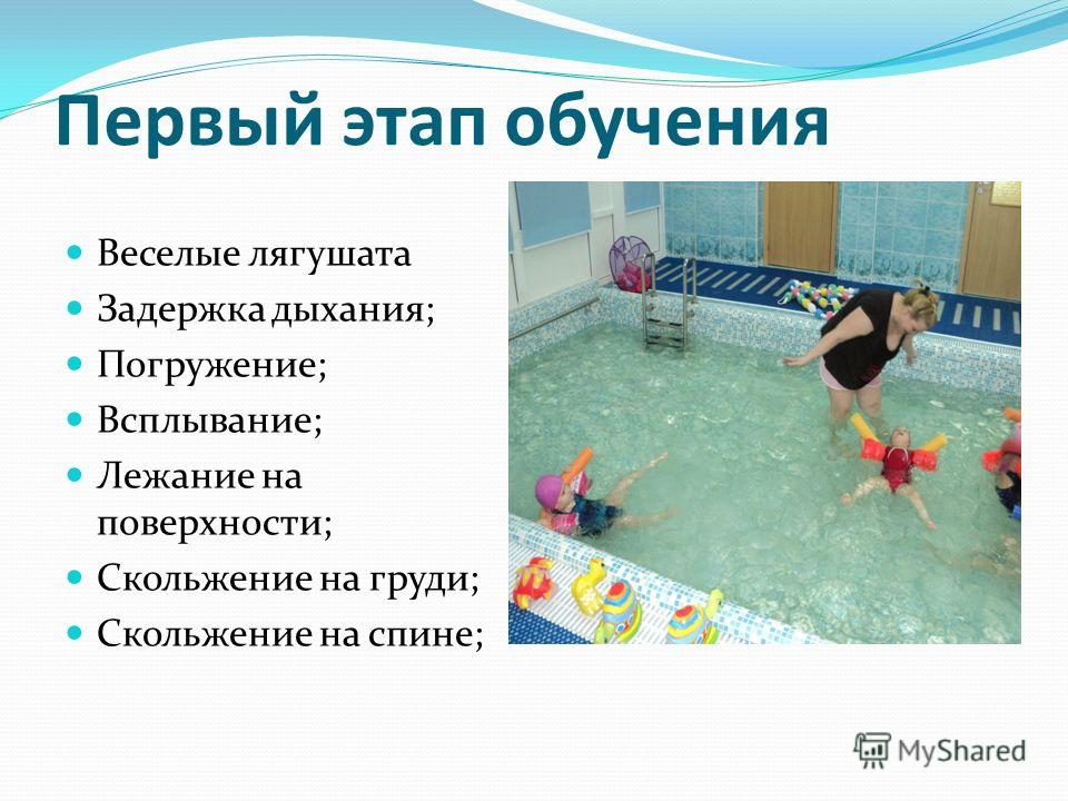 Первый этап обучения Веселые лягушата Задержка дыхания; Погружение; Всплывание; Лежание на поверхности; Скольжение на груди; Скольжение на спине;