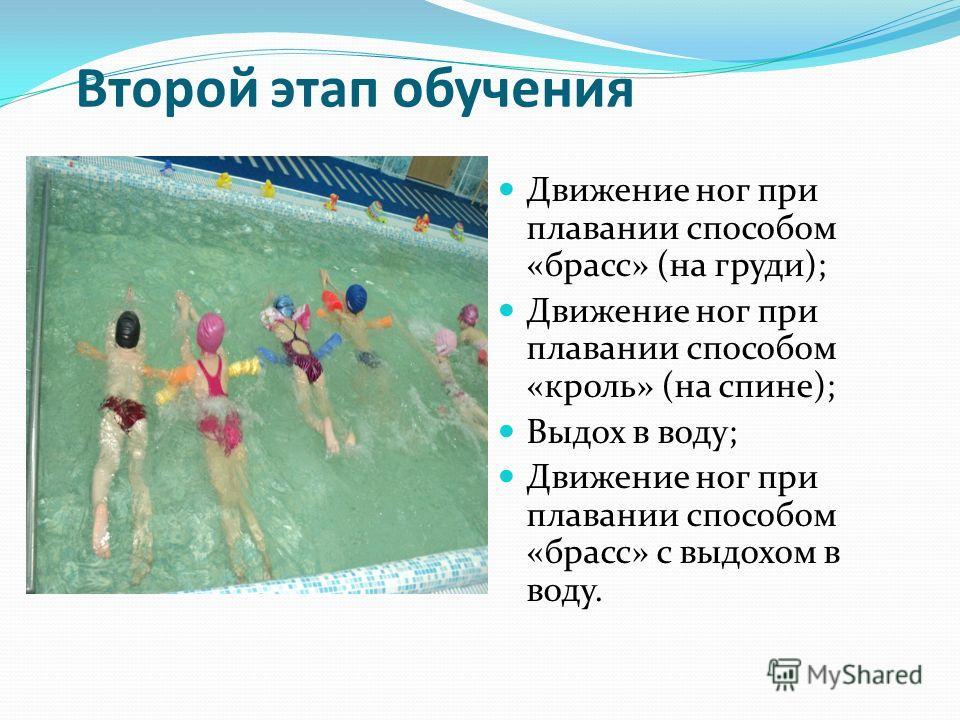 Второй этап обучения Движение ног при плавании способом «брасс» (на груди); Движение ног при плавании способом «кроль» (на спине); Выдох в воду; Движение ног при плавании способом «брасс» с выдохом в воду.