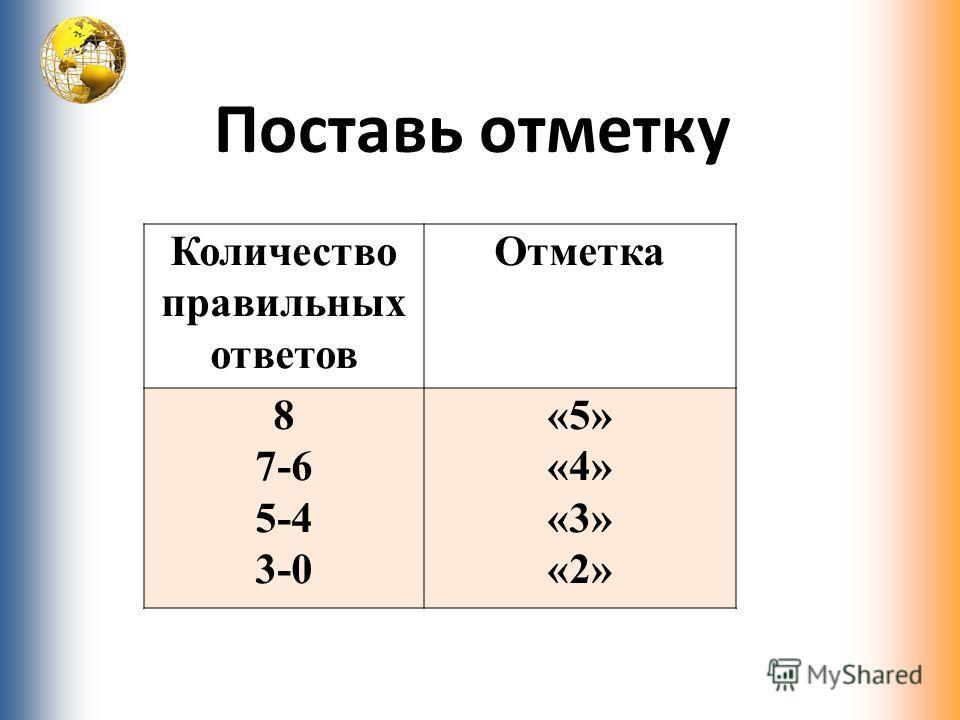 Поставь отметку Количество правильных ответов Отметка 8 7-6 5-4 3-0 «5»«4»«3»«2»«5»«4»«3»«2»