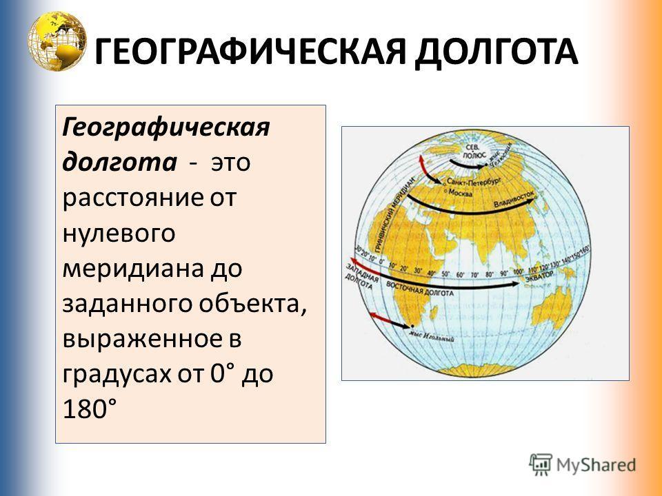 ГЕОГРАФИЧЕСКАЯ ДОЛГОТА Географическая долгота - это расстояние от нулевого меридиана до заданного объекта, выраженное в градусах от 0° до 180°