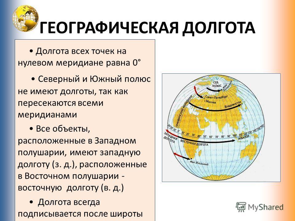 ГЕОГРАФИЧЕСКАЯ ДОЛГОТА Долгота всех точек на нулевом меридиане равна 0° Северный и Южный полюс не имеют долготы, так как пересекаются всеми меридианами Все объекты, расположенные в Западном полушарии, имеют западную долготу (з. д.), расположенные в В