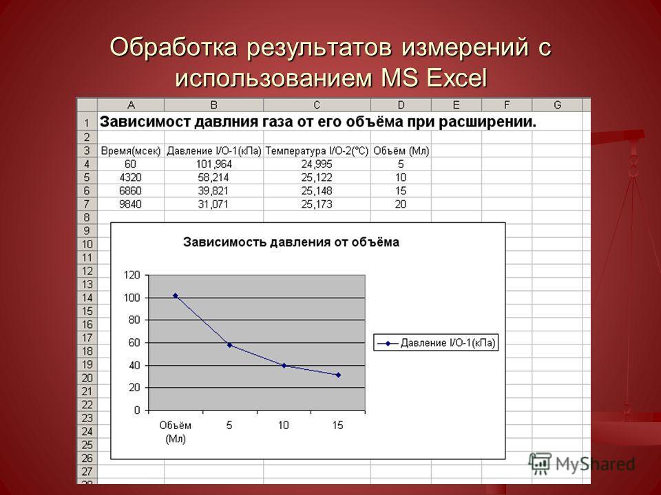 Обработка результатов измерений с использованием MS Excel