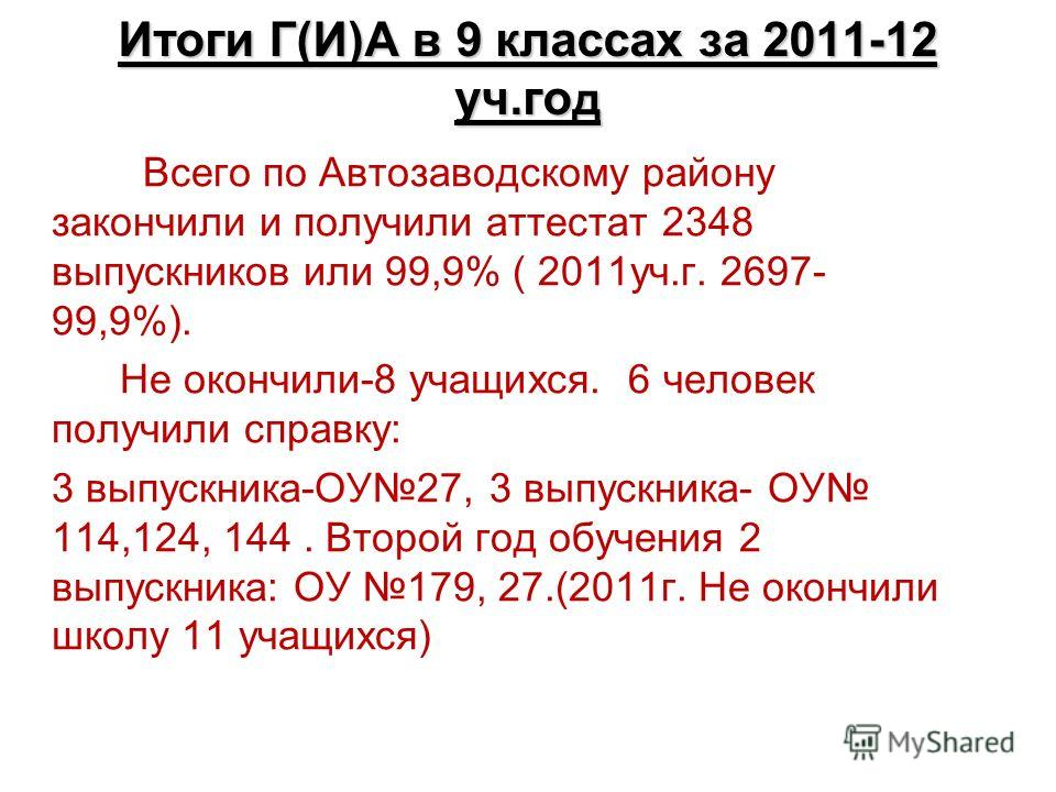Итоги Г(И)А в 9 классах за 2011-12 уч.го д Всего по Автозаводскому району закончили и получили аттестат 2348 выпускников или 99,9% ( 2011уч.г. 2697- 99,9%). Не окончили-8 учащихся. 6 человек получили справку: 3 выпускника-ОУ27, 3 выпускника- ОУ 114,1