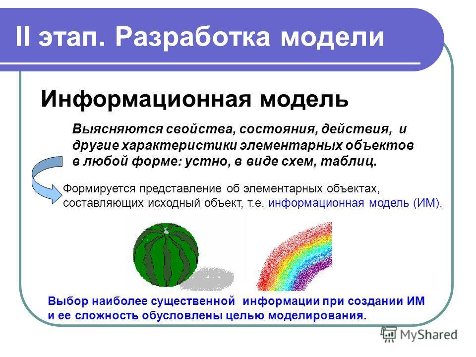 II этап. Разработка модели Информационная модель Выясняются свойства, состояния, действия, и другие характеристики элементарных объектов в любой форме: устно, в виде схем, таблиц. Формируется представление об элементарных объектах, составляющих исход
