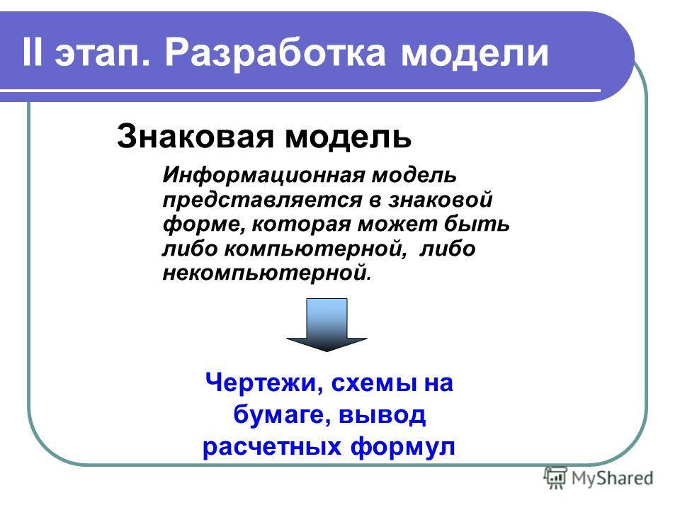 II этап. Разработка модели Знаковая модель Информационная модель представляется в знаковой форме, которая может быть либо компьютерной, либо некомпьютерной. Чертежи, схемы на бумаге, вывод расчетных формул