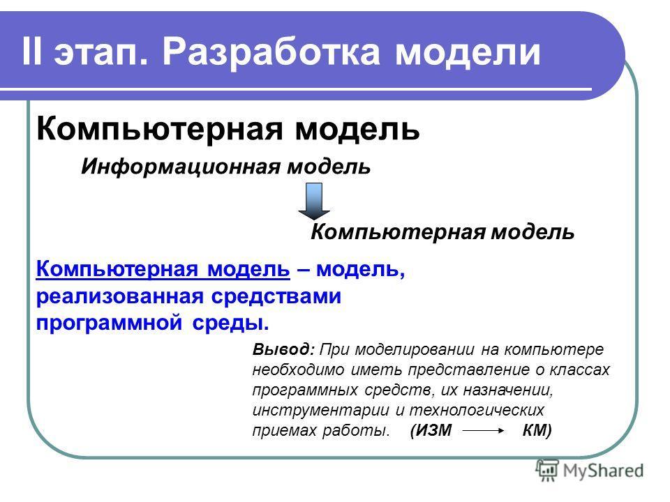 II этап. Разработка модели Компьютерная модель Информационная модель Компьютерная модель – модель, реализованная средствами программной среды. Компьютерная модель Вывод: При моделировании на компьютере необходимо иметь представление о классах програм