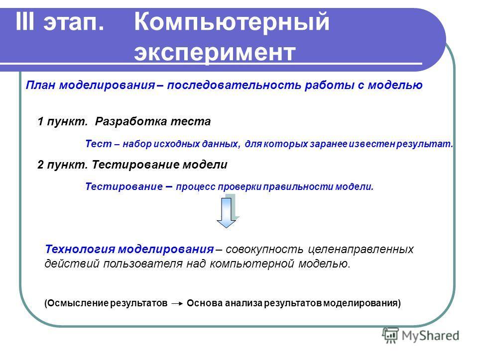 III этап. Компьютерный эксперимент План моделирования – последовательность работы с моделью 1 пункт. Разработка теста Тест – набор исходных данных, для которых заранее известен результат. 2 пункт. Тестирование модели Тестирование – процесс проверки п