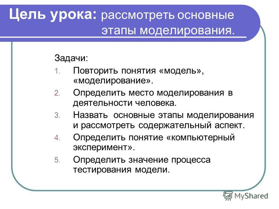 Цель урока: рассмотреть основные этапы моделирования. Задачи: 1. Повторить понятия «модель», «моделирование». 2. Определить место моделирования в деятельности человека. 3. Назвать основные этапы моделирования и рассмотреть содержательный аспект. 4. О
