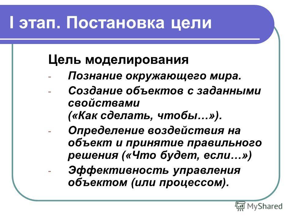 I этап. Постановка цели Цель моделирования - Познание окружающего мира. - Создание объектов с заданными свойствами («Как сделать, чтобы…»). - Определение воздействия на объект и принятие правильного решения («Что будет, если…») - Эффективность управл
