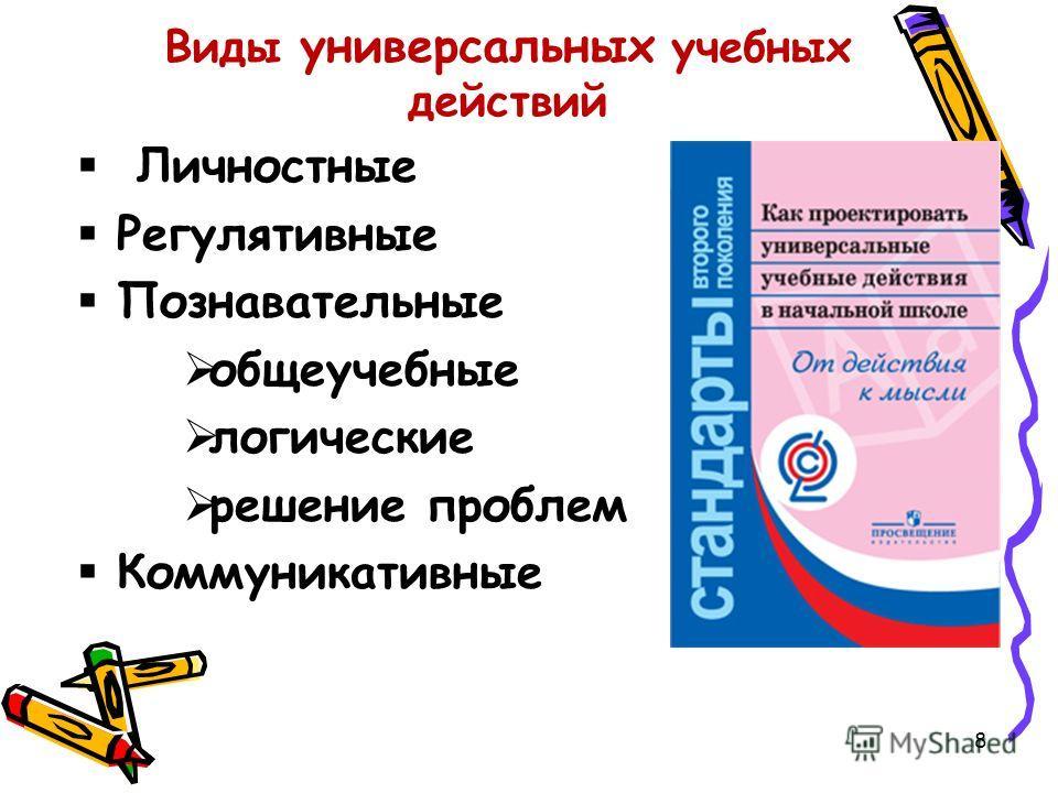 8 Виды универсальных учебных действий Личностные Регулятивные Познавательные общеучебные логические решение проблем Коммуникативные