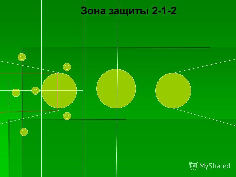 Зона защиты 2-1-2