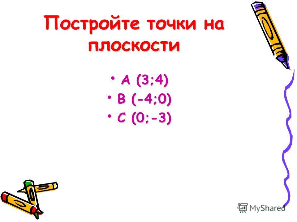 Постройте точки на плоскости А (3;4) А (3;4) В (-4;0) В (-4;0) С (0;-3) С (0;-3)