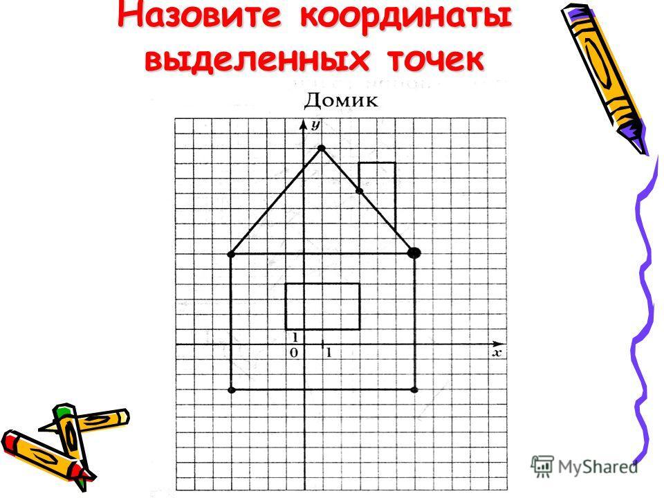 Назовите координаты выделенных точек